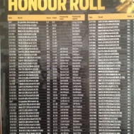 grand final honor roll